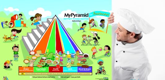pyramida ygieinis diatrofis