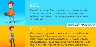 goneis-paidia